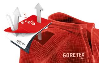 Funktion von GORE-TEX Pro